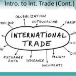 Group logo of MASTER IN INTERNATIONAL TRADE AND POLICY 6 (MITPL6)